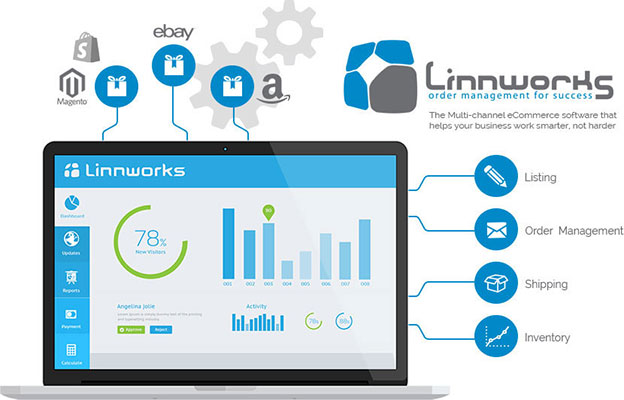 Linnworks Overview